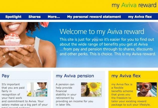 Aviva: Web Copy