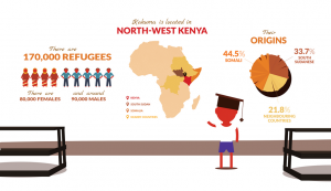 Kakuma-infographic